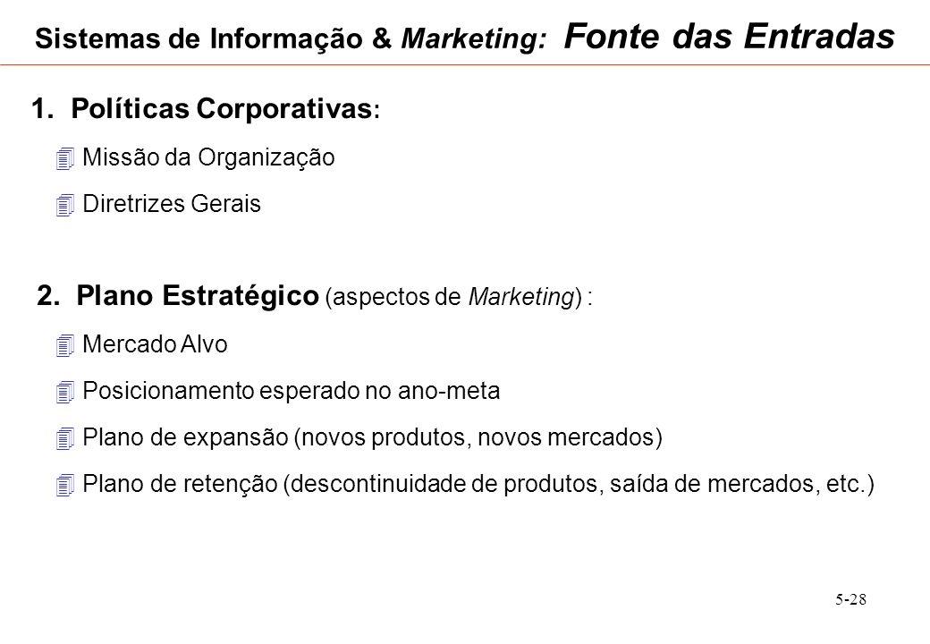 5-28 1. Políticas Corporativas : Missão da Organização Diretrizes Gerais 2. Plano Estratégico (aspectos de Marketing) : Mercado Alvo Posicionamento es
