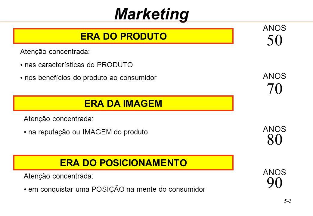 5-3 Marketing ERA DO PRODUTO ERA DA IMAGEM ERA DO POSICIONAMENTO Atenção concentrada: nas características do PRODUTO nos benefícios do produto ao cons