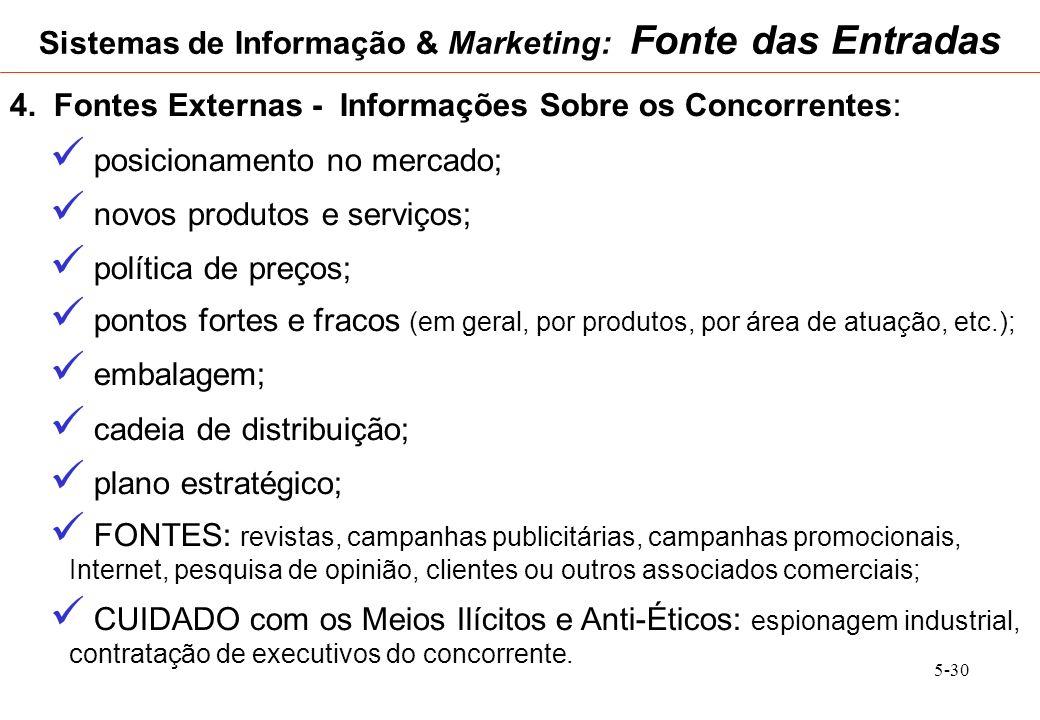 5-30 4. Fontes Externas - Informações Sobre os Concorrentes: posicionamento no mercado; novos produtos e serviços; política de preços; pontos fortes e