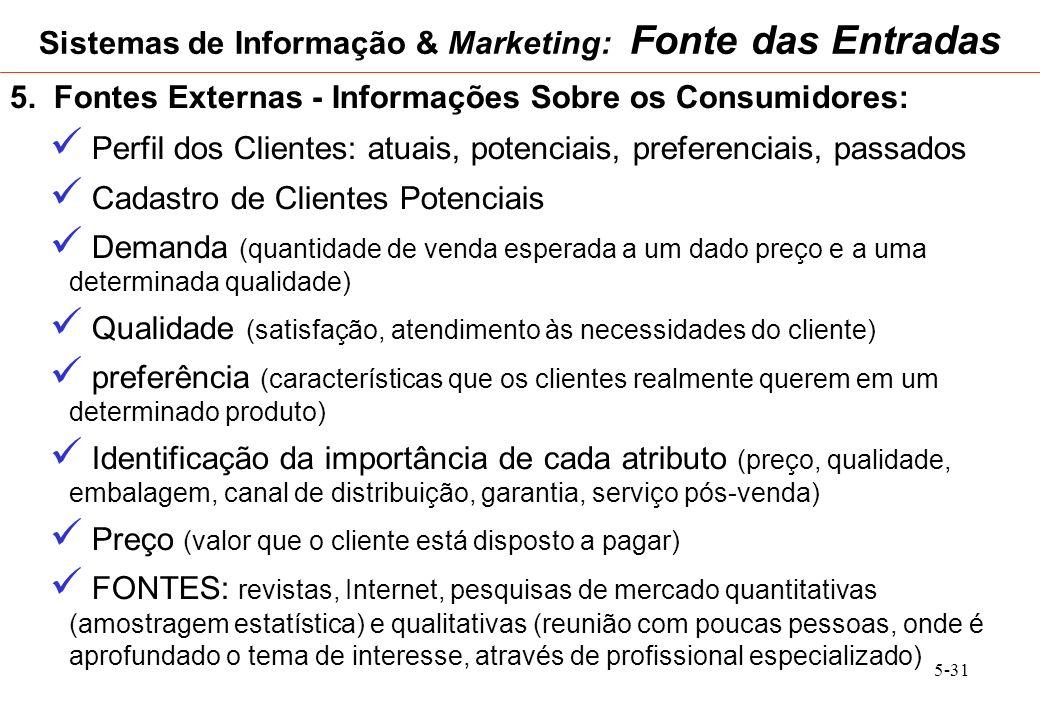 5-31 5. Fontes Externas - Informações Sobre os Consumidores: Perfil dos Clientes: atuais, potenciais, preferenciais, passados Cadastro de Clientes Pot
