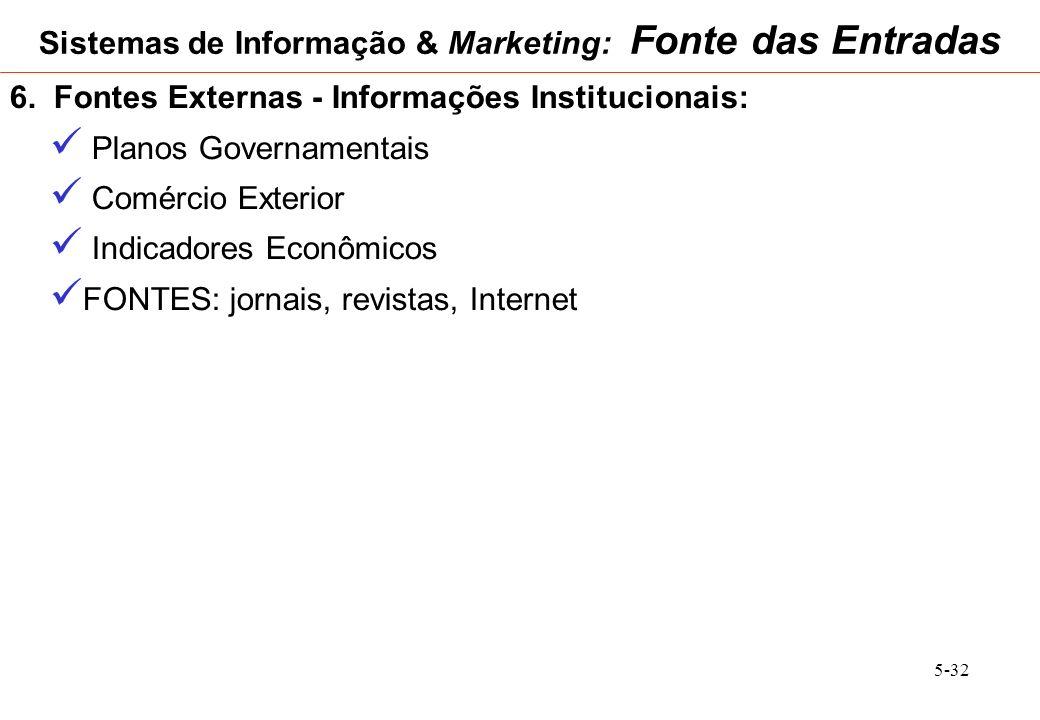 5-32 6. Fontes Externas - Informações Institucionais: Planos Governamentais Comércio Exterior Indicadores Econômicos FONTES: jornais, revistas, Intern