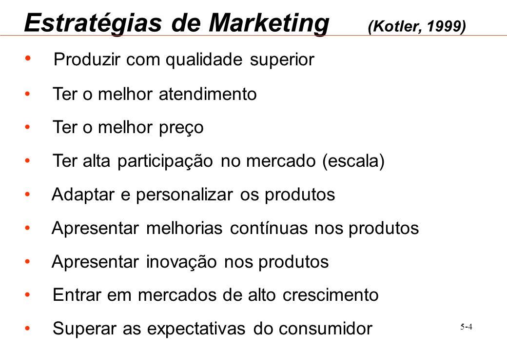 5-4 Estratégias de Marketing (Kotler, 1999) Produzir com qualidade superior Ter o melhor atendimento Ter o melhor preço Ter alta participação no merca