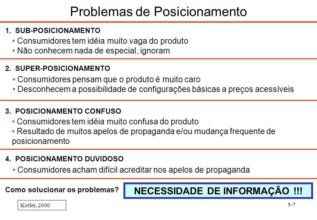 5-7 1. SUB-POSICIONAMENTO Consumidores tem idéia muito vaga do produto Não conhecem nada de especial, ignoram Consumidores pensam que o produto é muit