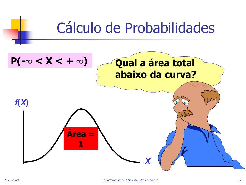 Maio2003 FEG/UNESP & CONFAB INDUSTRIAL 12 Cálculo de Probabilidades Qual a área total abaixo da curva? f(X)f(X) X Área = 1 P(- < X < + )
