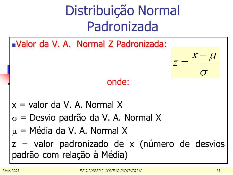 © 2002 Prentice-Hall, Inc.Chap 5-15 Distribuição Normal Padronizada Valor da V. A. Normal Z Padronizada: Valor da V. A. Normal Z Padronizada: onde: x