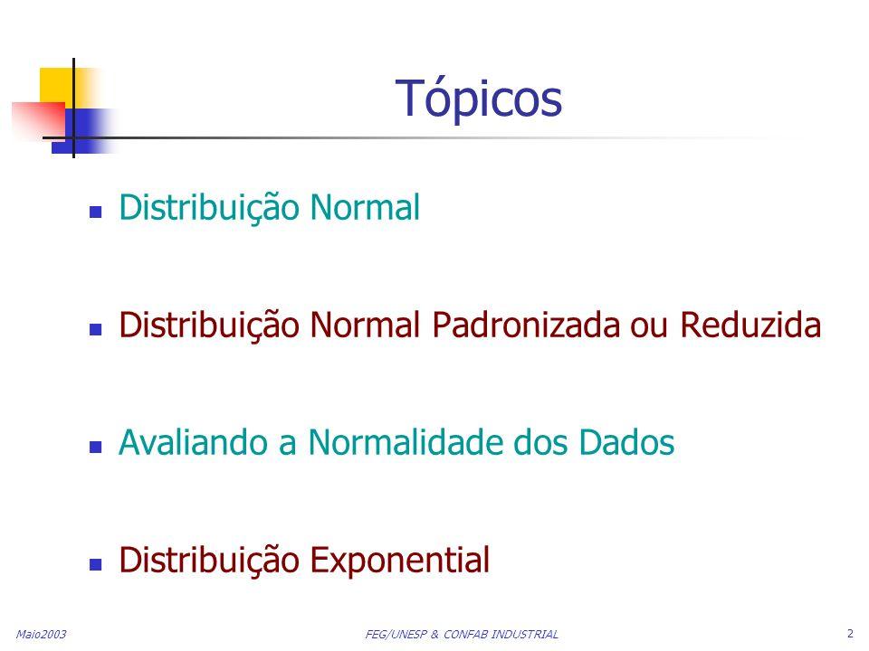 Maio2003 FEG/UNESP & CONFAB INDUSTRIAL 2 Tópicos Distribuição Normal Distribuição Normal Padronizada ou Reduzida Avaliando a Normalidade dos Dados Dis