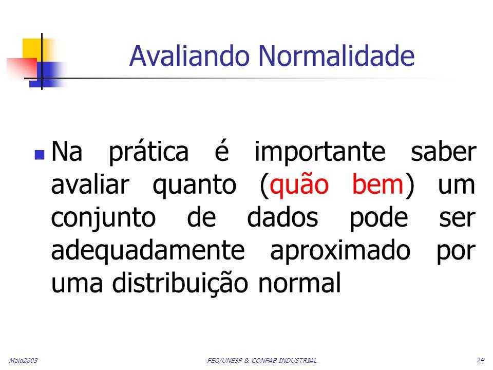 Maio2003 FEG/UNESP & CONFAB INDUSTRIAL 24 Avaliando Normalidade Na prática é importante saber avaliar quanto (quão bem) um conjunto de dados pode ser