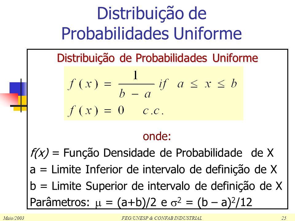 © 2002 Prentice-Hall, Inc.Chap 5-27 Distribuição de Probabilidades Uniforme onde: f(x) = Função Densidade de Probabilidade de X a = Limite Inferior de