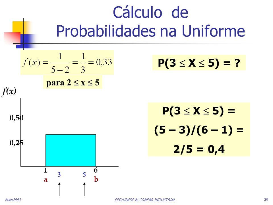 Maio2003 FEG/UNESP & CONFAB INDUSTRIAL 29 Cálculo de Probabilidades na Uniforme f(x) 16 ab 0,25 0,50 para 2 x 5 P(3 X 5) = ? P(3 X 5) = (5 – 3)/(6 – 1