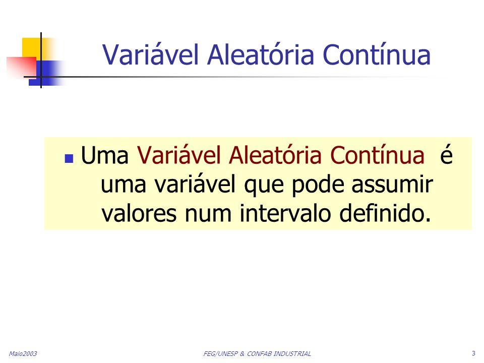 Maio2003 FEG/UNESP & CONFAB INDUSTRIAL 3 Variável Aleatória Contínua Uma Variável Aleatória Contínua é uma variável que pode assumir valores num inter