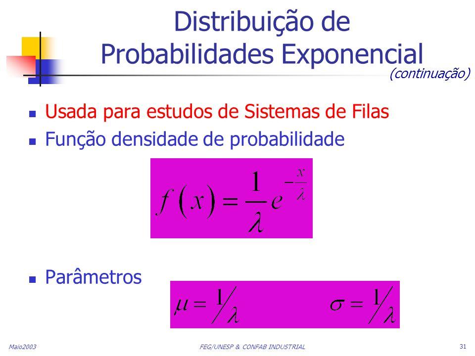 Maio2003 FEG/UNESP & CONFAB INDUSTRIAL 31 Distribuição de Probabilidades Exponencial Usada para estudos de Sistemas de Filas Função densidade de proba