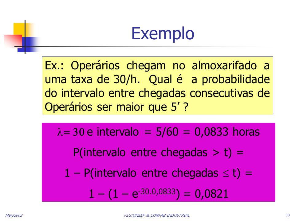 Maio2003 FEG/UNESP & CONFAB INDUSTRIAL 33 Exemplo Ex.: Operários chegam no almoxarifado a uma taxa de 30/h. Qual é a probabilidade do intervalo entre