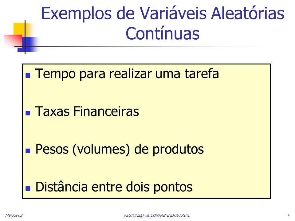 Maio2003 FEG/UNESP & CONFAB INDUSTRIAL 4 Exemplos de Variáveis Aleatórias Contínuas Tempo para realizar uma tarefa Taxas Financeiras Pesos (volumes) d