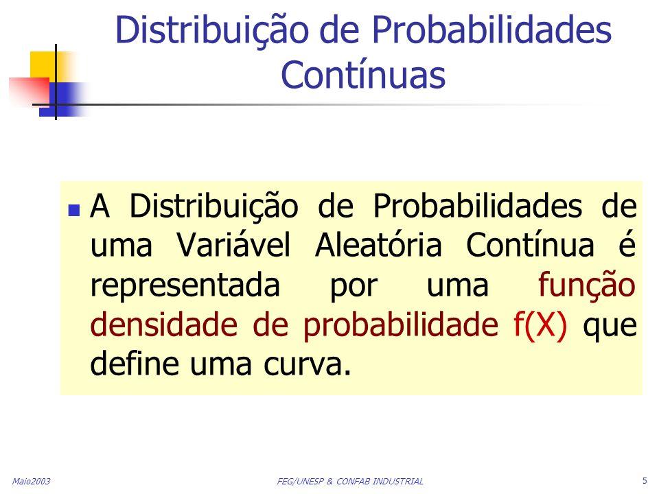 Maio2003 FEG/UNESP & CONFAB INDUSTRIAL 5 Distribuição de Probabilidades Contínuas A Distribuição de Probabilidades de uma Variável Aleatória Contínua