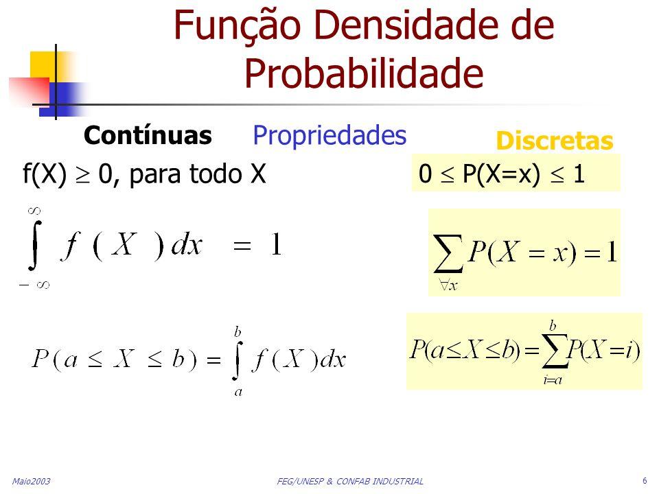 Maio2003 FEG/UNESP & CONFAB INDUSTRIAL 6 Função Densidade de Probabilidade Propriedades f(X) 0, para todo X 0 P(X=x) 1 Discretas Contínuas