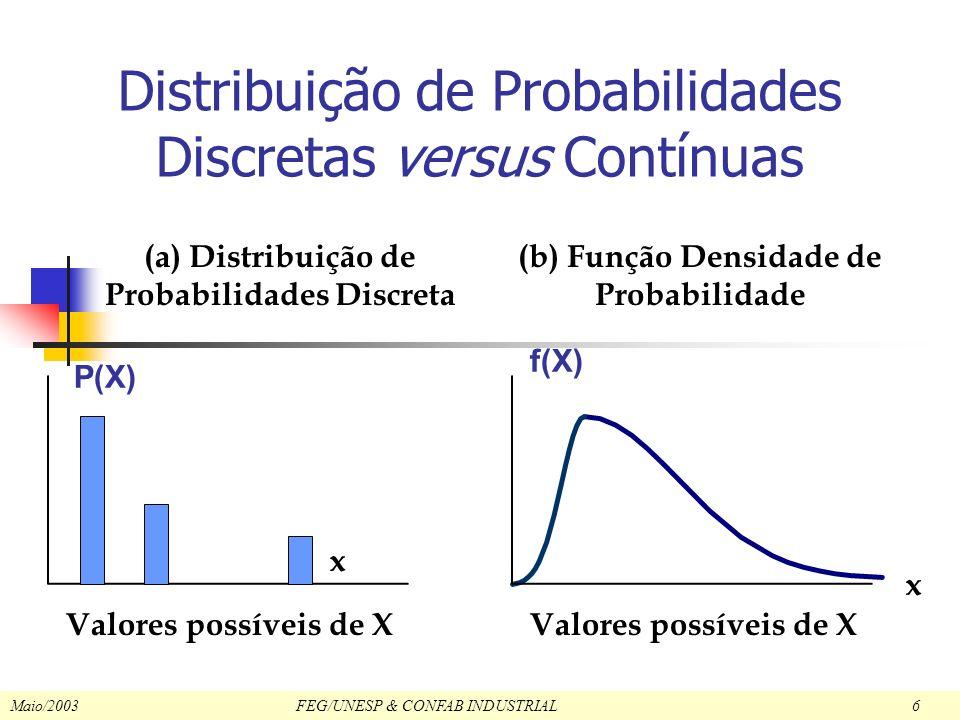 © 2002 Prentice-Hall, Inc.Chap 5-7 Distribuição de Probabilidades Discretas versus Contínuas x f(X) P(X) Valores possíveis de X x (a) Distribuição de