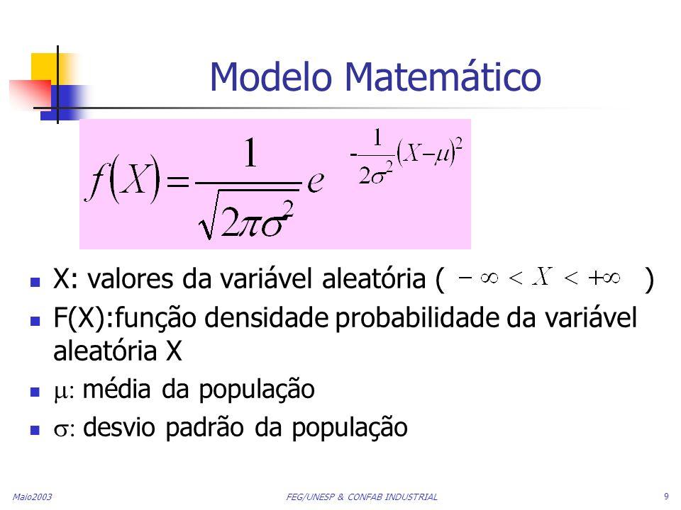 Maio2003 FEG/UNESP & CONFAB INDUSTRIAL 9 Modelo Matemático X: valores da variável aleatória ( ) F(X):função densidade probabilidade da variável aleató