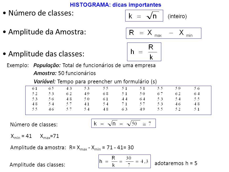 Agrupamento em classes de freqüências HISTOGRAMA f x 2 4 12 10 6 8 14 0 42,047,052,067,072,057,0 62,0 16 Histograma