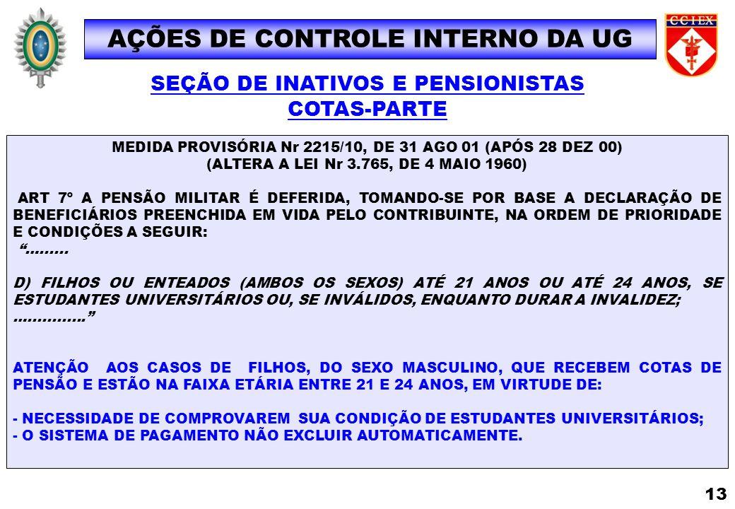 SEÇÃO DE INATIVOS E PENSIONISTAS COTAS-PARTE AÇÕES DE CONTROLE INTERNO DA UG MEDIDA PROVISÓRIA Nr 2215/10, DE 31 AGO 01 (APÓS 28 DEZ 00) (ALTERA A LEI