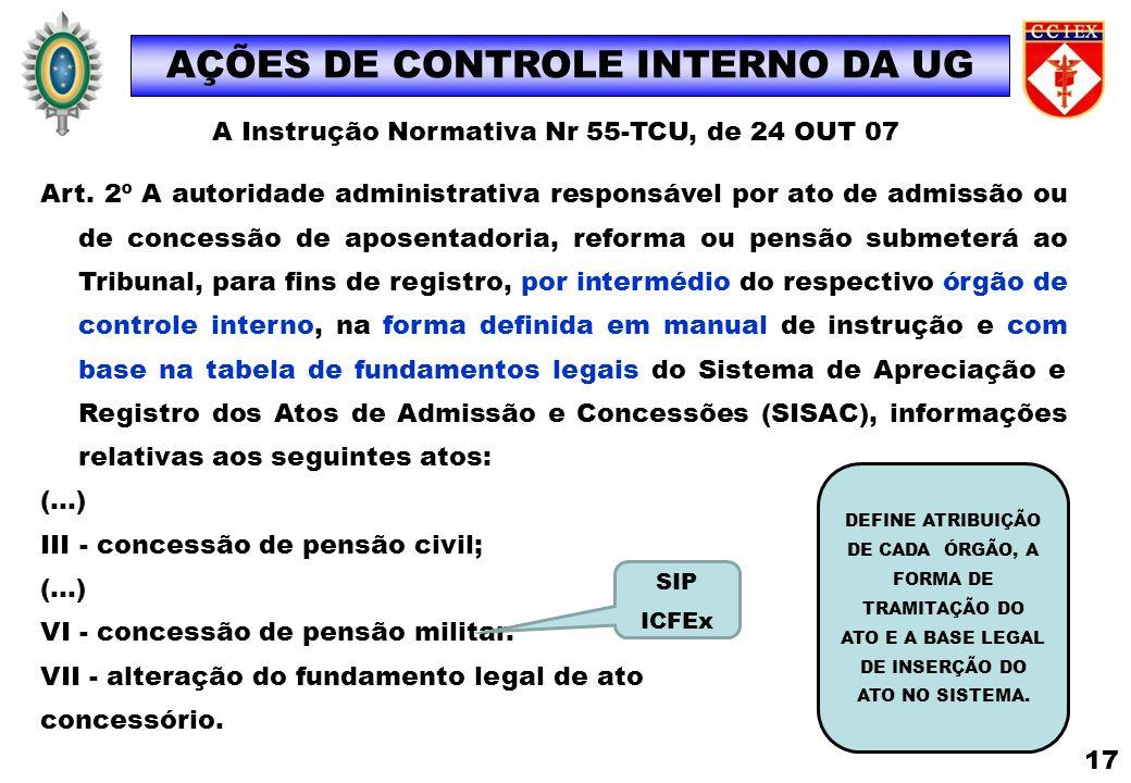 AÇÕES DE CONTROLE INTERNO DA UG Art. 2º A autoridade administrativa responsável por ato de admissão ou de concessão de aposentadoria, reforma ou pensã