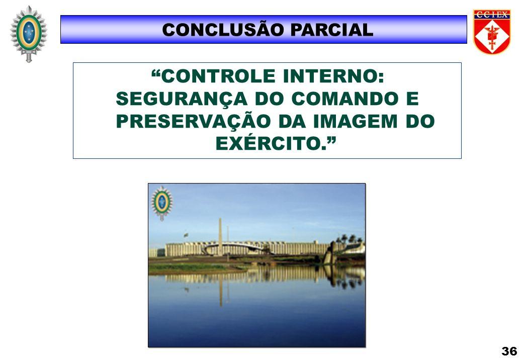CONTROLE INTERNO: SEGURANÇA DO COMANDO E PRESERVAÇÃO DA IMAGEM DO EXÉRCITO. CONCLUSÃO PARCIAL 36