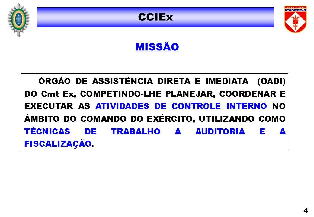 SUBCHEFE CHEFE GABINETE CCIEx ORGANOGRAMA 1ª SEÇÃO Seção de Auditoria de Pessoal (SAPes) 2ª SEÇÃO SEÇÃO DE AUDITORIA DE GESTÃO E FISCALIZAÇÃO (SAGEF) 3ª SEÇÃO SEÇÃO DE CONTATOS, CONTROLE E REGISTROS (SCCR) 4ª SEÇÃO SEÇÃO DE PLANEJAMENTO E ESTUDOS (SPE) 5ª SEÇÃO ASSESSORIA JURÍDICA (Asse Jur) SEÇÃO ADMINISTRATIVA 5