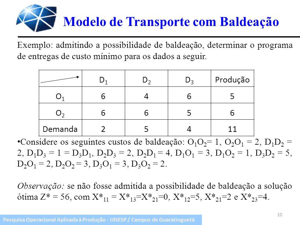 Pesquisa Operacional Aplicada à Produção - UNESP / Campus de Guaratinguetá Modelo de Transporte com Baldeação Exemplo: admitindo a possibilidade de ba