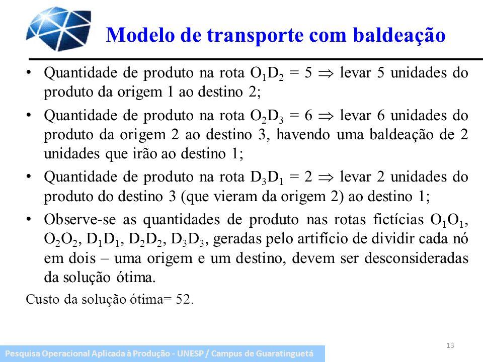 Pesquisa Operacional Aplicada à Produção - UNESP / Campus de Guaratinguetá Modelo de transporte com baldeação Quantidade de produto na rota O 1 D 2 =