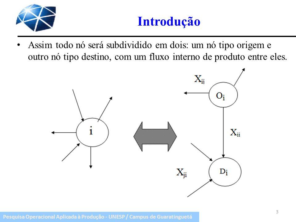Pesquisa Operacional Aplicada à Produção - UNESP / Campus de Guaratinguetá Introdução Assim todo nó será subdividido em dois: um nó tipo origem e outr