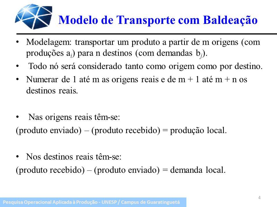 Pesquisa Operacional Aplicada à Produção - UNESP / Campus de Guaratinguetá Modelo de Transporte com Baldeação Modelagem: transportar um produto a part