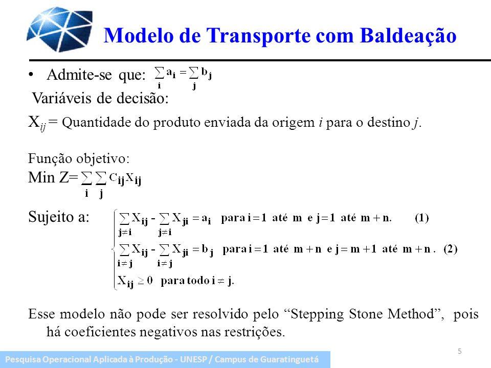 Pesquisa Operacional Aplicada à Produção - UNESP / Campus de Guaratinguetá Modelo de Transporte com Baldeação Desenvolvimento do algoritmo: Seja t i a quantidade do produto baldeada no nó i.