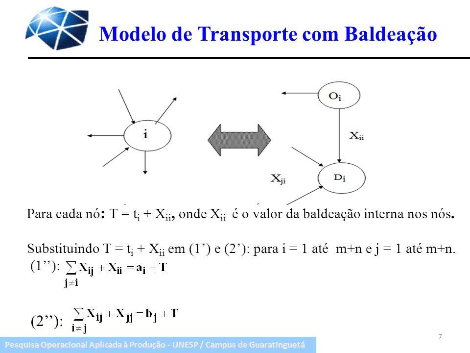 Pesquisa Operacional Aplicada à Produção - UNESP / Campus de Guaratinguetá Modelo de Transporte com Baldeação Para cada nó : T = t i + X ii, onde X ii