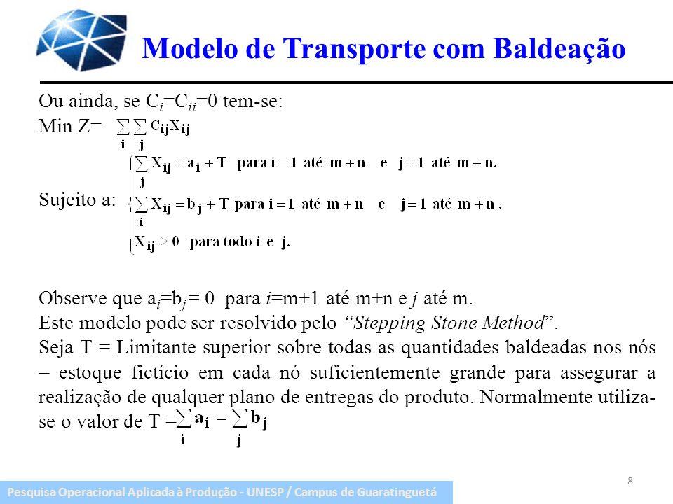 Pesquisa Operacional Aplicada à Produção - UNESP / Campus de Guaratinguetá Modelo de Transporte com Baldeação Comentário: número de variáveis básicas = m + n – 1, onde m = nº total de origens = m + n, n = nº total de destinos = m + n.
