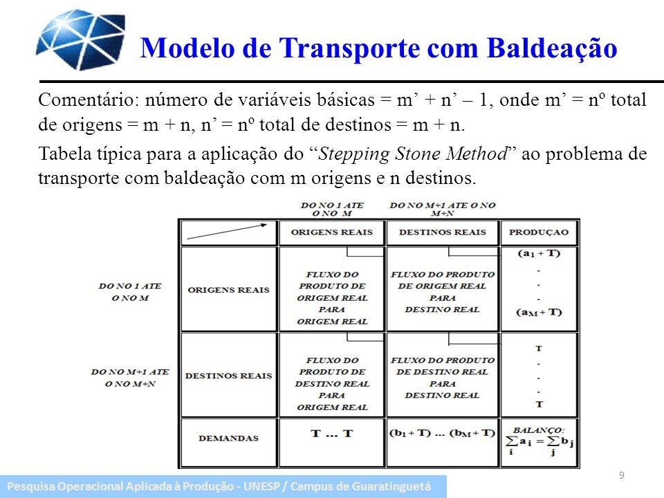 Pesquisa Operacional Aplicada à Produção - UNESP / Campus de Guaratinguetá Modelo de Transporte com Baldeação Comentário: número de variáveis básicas