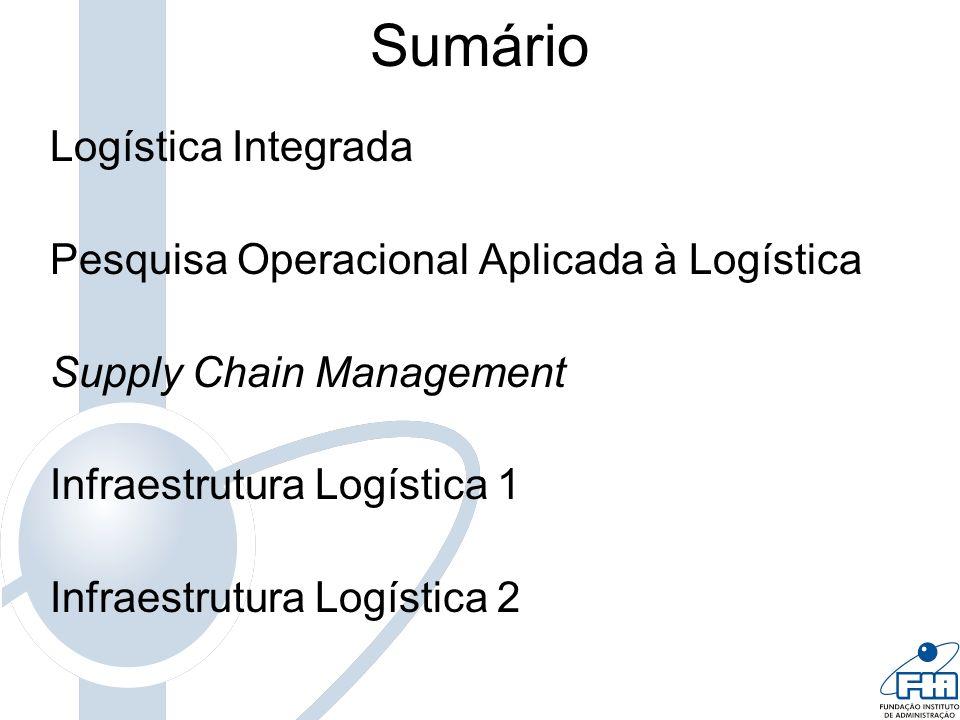 Sumário Logística Integrada Pesquisa Operacional Aplicada à Logística Supply Chain Management Infraestrutura Logística 1 Infraestrutura Logística 2