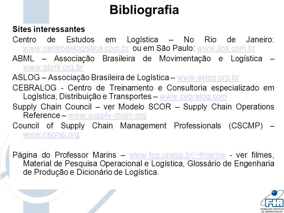 Bibliografia Sites interessantes Centro de Estudos em Logística – No Rio de Janeiro: www.centrodelogistica.com.br ou em São Paulo: www.ilos.com.br www