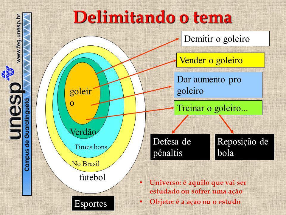 Delimitando o tema Universo: é aquilo que vai ser estudado ou sofrer uma ação Objeto: é a ação ou o estudo Esportes futebol No Brasil Times bons golei