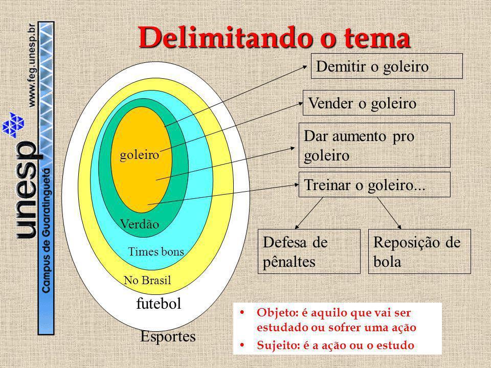 Delimitando o tema Objeto: é aquilo que vai ser estudado ou sofrer uma ação Sujeito: é a ação ou o estudo Esportes futebol No Brasil Times bons goleir