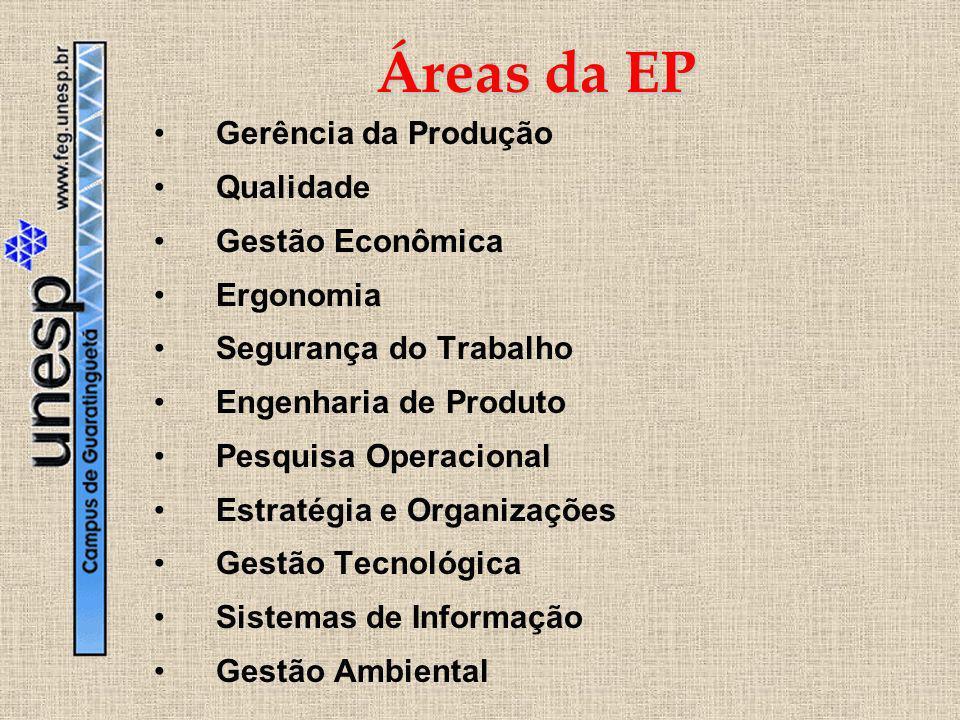 Áreas da EP Gerência da Produção Qualidade Gestão Econômica Ergonomia Segurança do Trabalho Engenharia de Produto Pesquisa Operacional Estratégia e Or