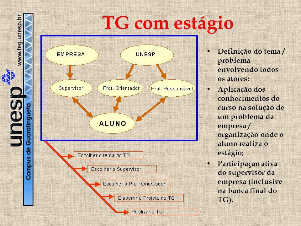 TG sem estágio O tema / problema pode ser proposto pelo orientador ou formulado junto com o aluno; Aplicação dos conhecimentos do curso na solução de um problema;