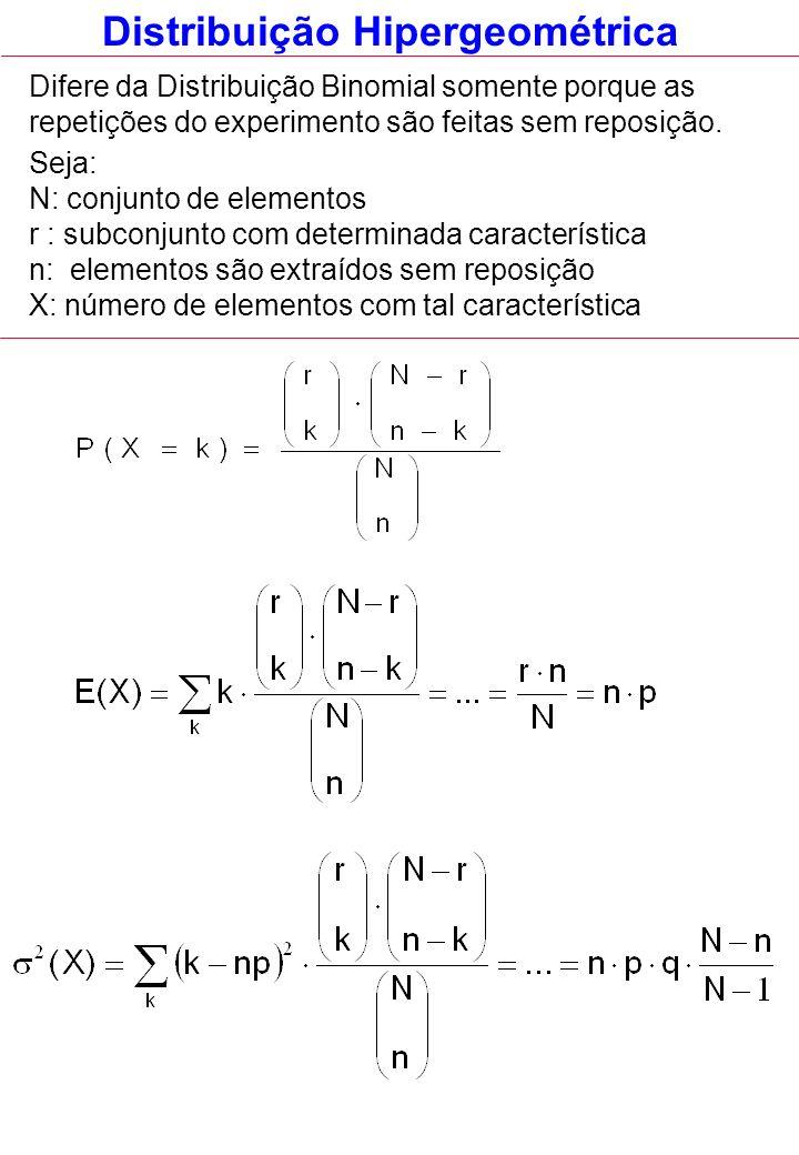Difere da Distribuição Binomial somente porque as repetições do experimento são feitas sem reposição.