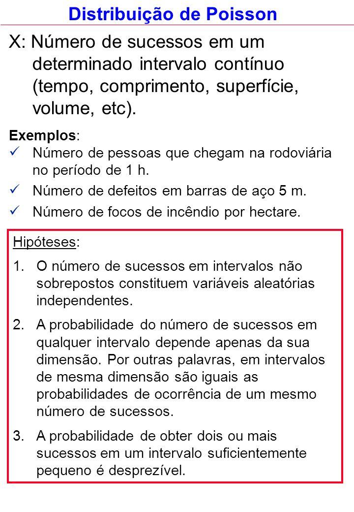 X: Número de sucessos em um determinado intervalo contínuo (tempo, comprimento, superfície, volume, etc). Exemplos: Número de pessoas que chegam na ro