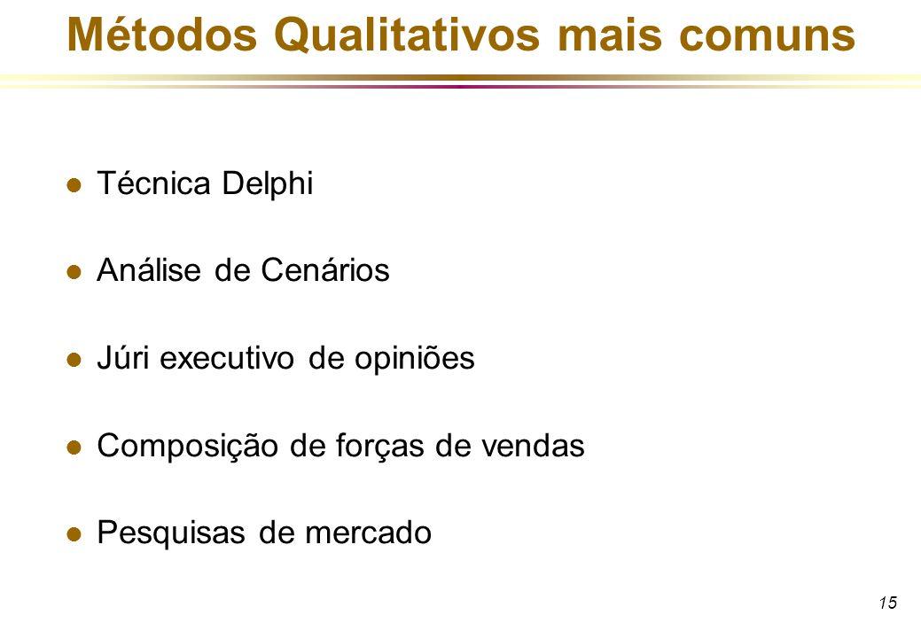 15 l Técnica Delphi l Análise de Cenários l Júri executivo de opiniões l Composição de forças de vendas l Pesquisas de mercado Métodos Qualitativos ma