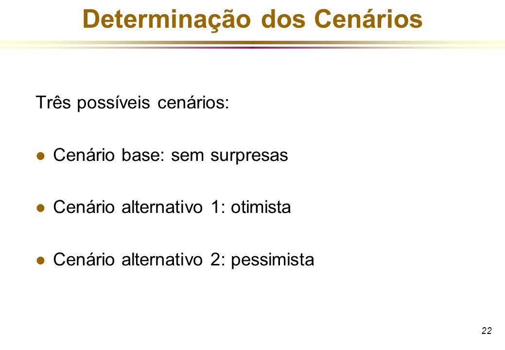22 Determinação dos Cenários Três possíveis cenários: l Cenário base: sem surpresas l Cenário alternativo 1: otimista l Cenário alternativo 2: pessimi