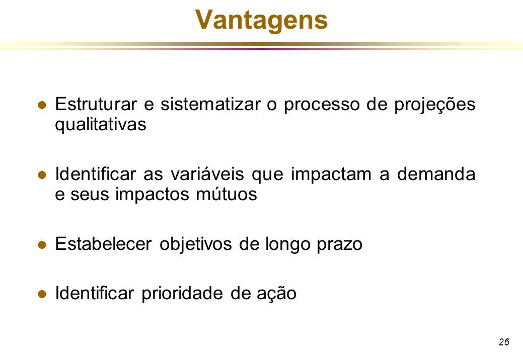 26 Vantagens l Estruturar e sistematizar o processo de projeções qualitativas l Identificar as variáveis que impactam a demanda e seus impactos mútuos