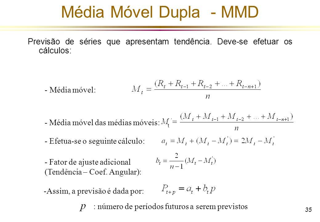 35 Média Móvel Dupla - MMD Previsão de séries que apresentam tendência. Deve-se efetuar os cálculos: : número de períodos futuros a serem previstos -