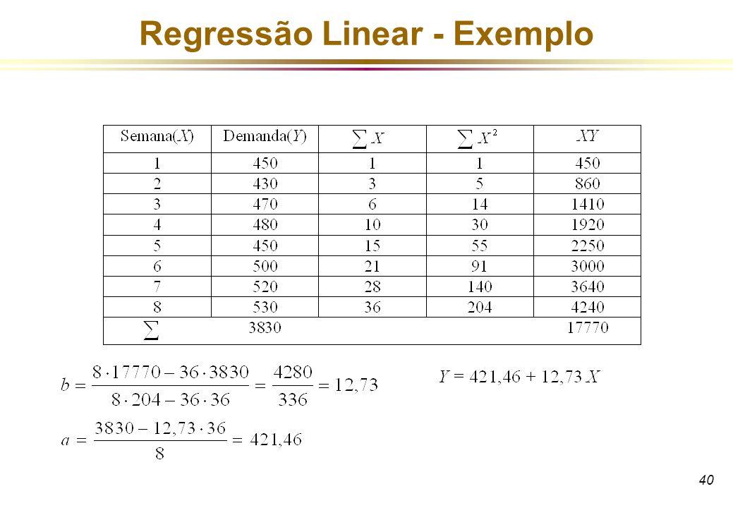 40 Regressão Linear - Exemplo