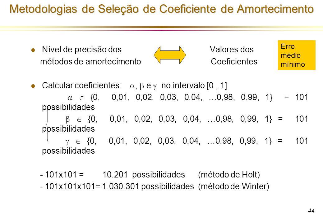 44 Metodologias de Seleção de Coeficiente de Amortecimento l Nível de precisão dos Valores dos métodos de amortecimento Coeficientes l Calcular coefic