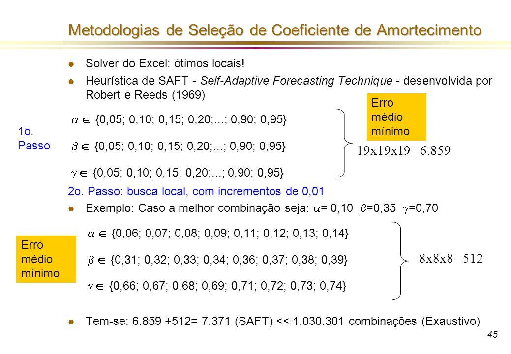 45 l Solver do Excel: ótimos locais! l Heurística de SAFT - Self-Adaptive Forecasting Technique - desenvolvida por Robert e Reeds (1969) {0,05; 0,10;