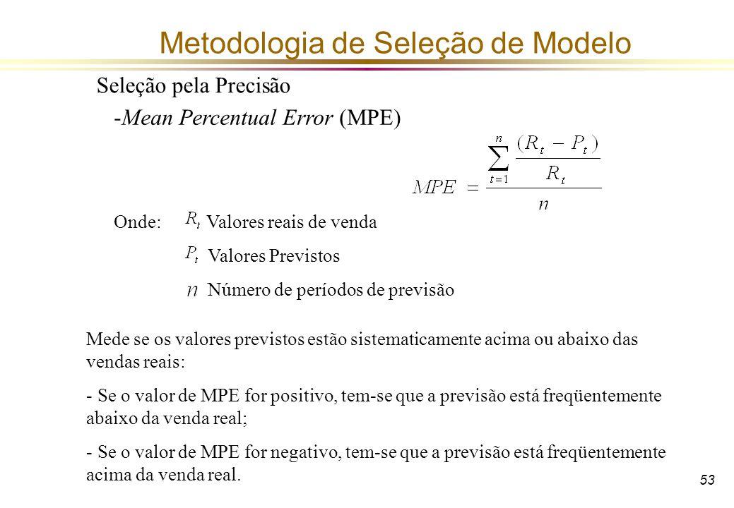 53 Metodologia de Seleção de Modelo Seleção pela Precisão -Mean Percentual Error (MPE) Onde: Valores reais de venda Valores Previstos Número de períod